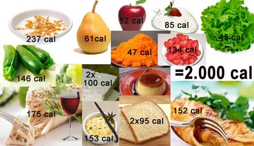Calculator necesar calorii si timp slabire